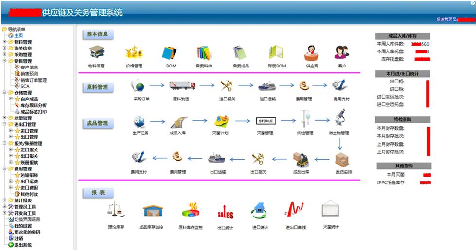 《FKN供应链及关务管理系统》Access开发心得--做一个懂管理、精业务、会编程的管理者